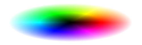 Colourwheellong